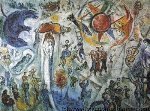 Au coeur de la m moire du xxe si cle marc chagall for Biographie de marc chagall